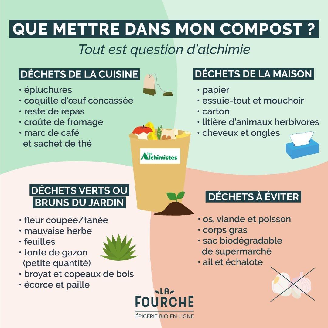 compost maison