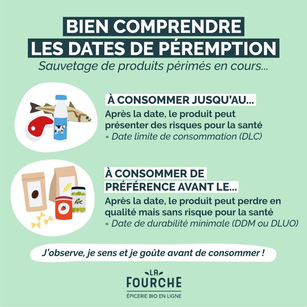 dates de péremption
