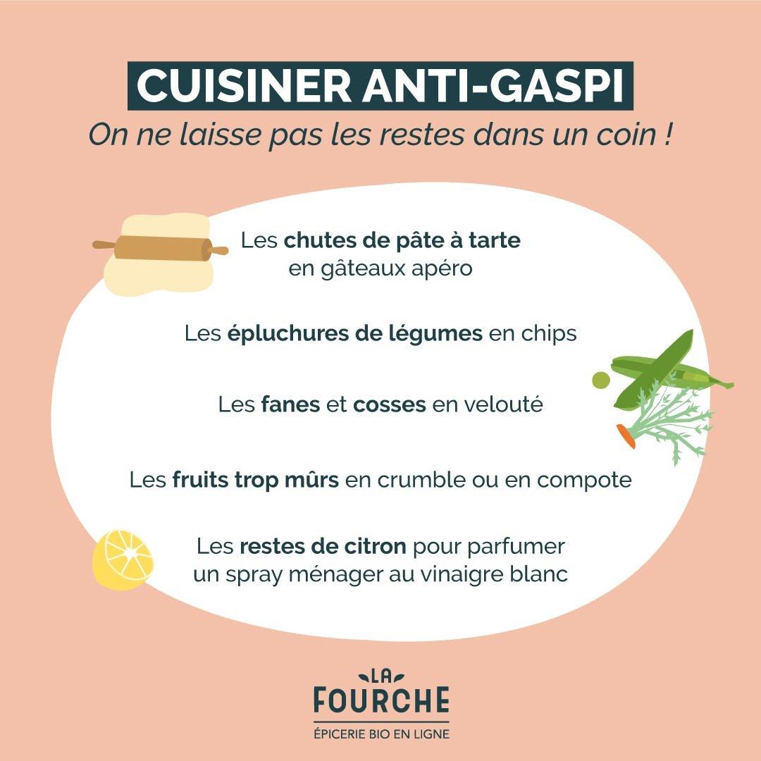 cuisiner anti-gaspi