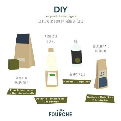 Les produits du ménage écolo